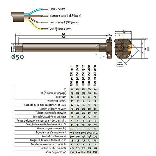 Somfy–Motorisierung RDO 50CSI 40/17Für Garagentor aufrollbar Somfy–1049633