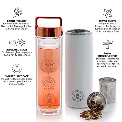 Teabloom BOT-RGC-450