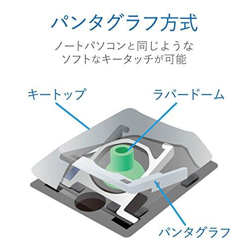 エレコムキーボードワイヤレス(レシーバー付属)パンタグラフミニキーボードブラックTK-FDP098TBK