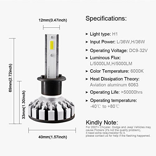 Afibraru H1 Led Headlight Bulbs Extremely Bright Mini size All-in-one Conversion kit SMD Chips 10,000LM 72W 6000K Cool White Replace for Halogen or HID Bulbs
