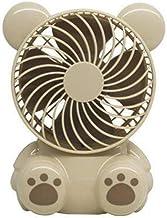 JULABO Durable Ventilateurs extérieurs de Refroidissement de Ventilateur électrique portatif Tenu dans la Main de Mini Ven...