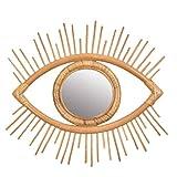 Nicetruc Marco de la Rota Espejo de Pared Arte Decorativo Colgante de Maquillaje Espejo de tocador baño Pared cuelgan Crafts Marco del Espejo (Ojo)