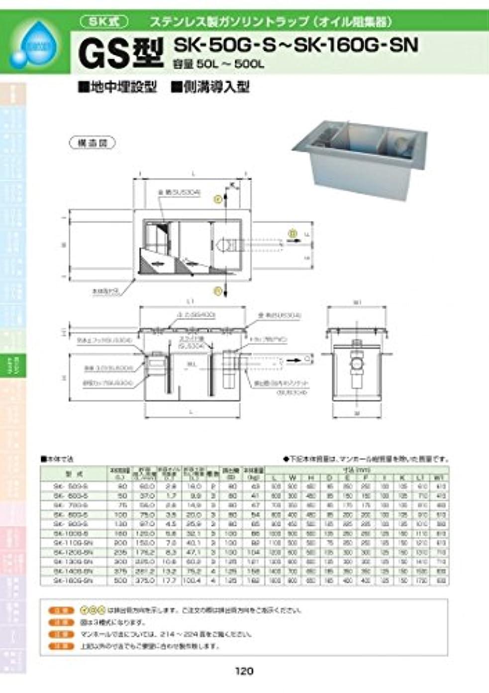 パターン拘束するホームGS型 SK-130G-SN 耐荷重蓋仕様セット(マンホール枠:ステンレス / 蓋:SS400) T-2