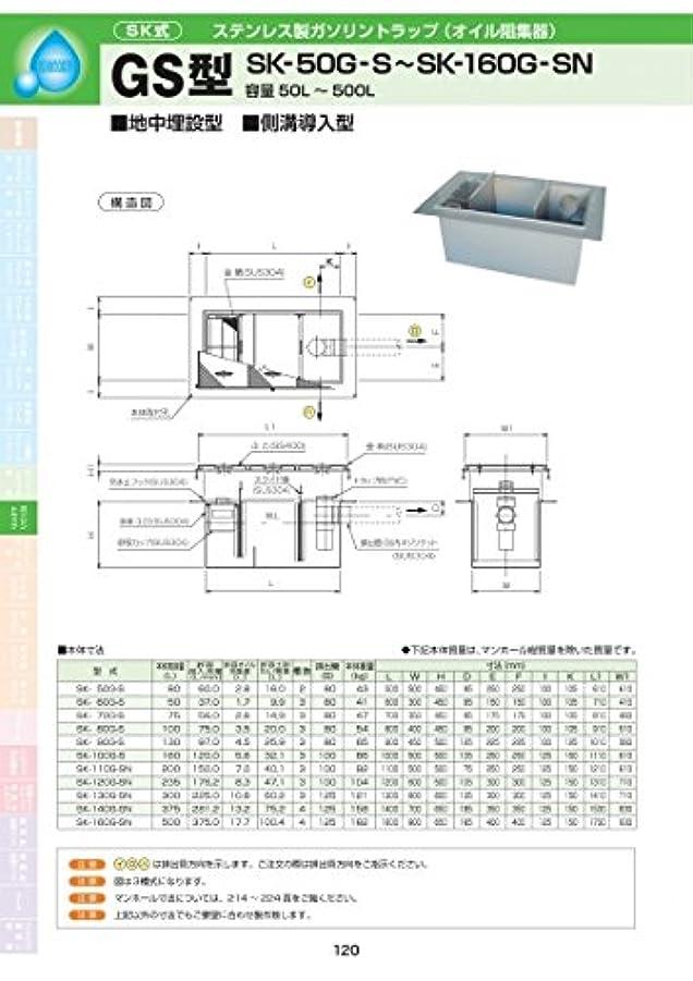 待つマンモス代わってGS型 SK-120G-SN 耐荷重蓋仕様セット(マンホール枠:ステンレス / 蓋:SS400) T-20