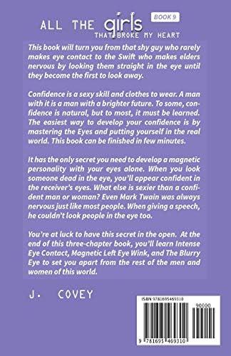 Eye shy contact guy Body language