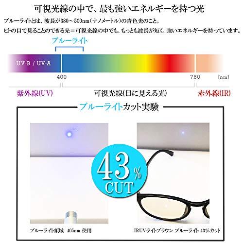 eighttokyo『UVカットメガネ(IRUV1000-2-O)』
