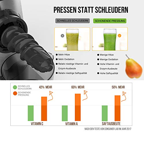 Slow Juicer elektrischer Entsafter für Gemüse und Obst Bild 2*