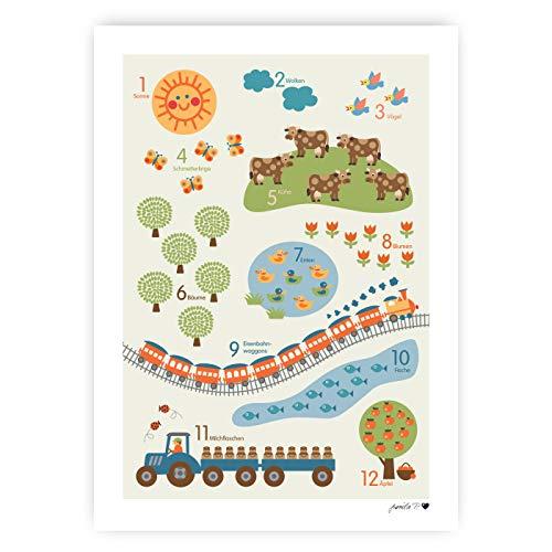 byGraziela Zahlen Poster für Kinder/Hellbraun | Lernposter Deutsch | Größe 50x70