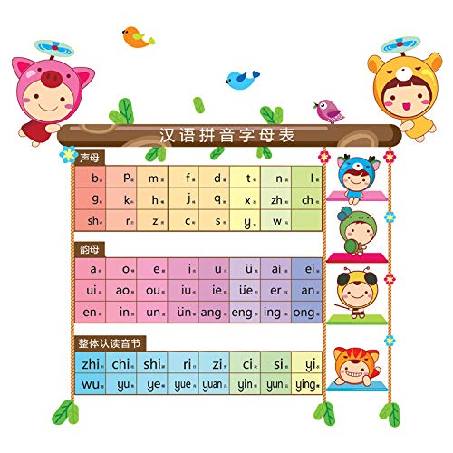 Die Raumhöhe-Karikaturtapete des Kindes kann von den Aufkleber der Klassenzimmerdekoration der Kindergartenkinder, Pinyin-Alphabet, groß entfernt werden