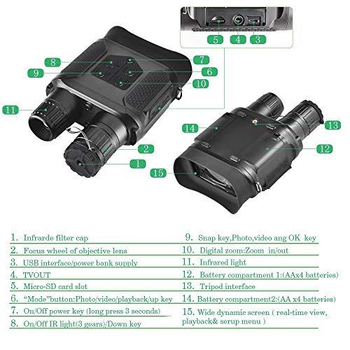 Landove NV400-2 Nachtsicht-Fernglas für die Jagd, 7 x 31 cm Erfahrungen & Preisvergleich