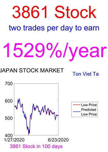 Price-Forecasting Models for Oji Holdings Corp 3861 Stock (Nikkei 225 Components) (English Edition)