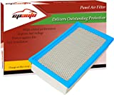 EPAuto GP242 (CA10242) Replacement for Ford/Mazda/Lincoln/Mercury Extra Guard Panel Engine Air Filter for Edge(2007-2014), Explorer(2011-2018),Flex(2009-2018),Taurus(2010-2018),MKS(2009-2016)