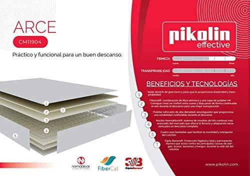 Colchón Arce de Pikolin - 3