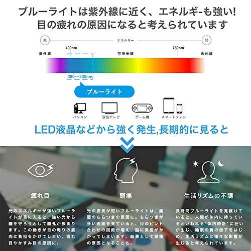 15.6インチ16:9用ブルーライトカットフィルム保護フィルム反射低減指紋防止抗菌ブルーライトカット