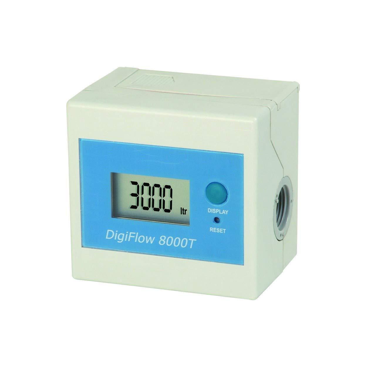 Savant Digital Flow Meter 3 Online limited product 8