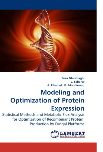 Modeling and Optimization of Protein Expression: Statistical Methods and Metabolic Flux Analysis for Optimization of Recombinant Protein Production by Fungal Platformsの詳細を見る
