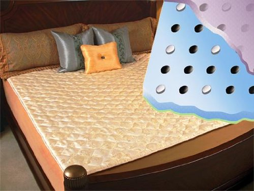 Hot Sale Magnetic Mattress Pad Neodymium System 1800 - Queen Size