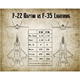 Lockheed Martin F-22 Raptor vs F-35 Lightning II stats wall art print, USAF, not framed