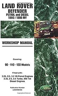 Land Rover Defender Petrol and Diesel 1993/1995 MY Workshop
