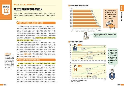 サイト 試験 代理 学習 損保 店 日本損害保険協会 代理店試験 オンライン試験について