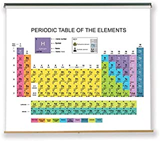 Complete Periodic Table of Elements, Dry-Erase Pull-Down Chart