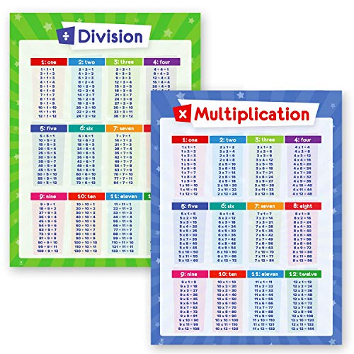 2 Pack Math Posters - Multiplication Table Chart & Division Table Poster - Times Table for Kids, Homeschool Supplies, Materials, Classroom Decorations, Learning Posters for Classroom, LAMINATED, 18x24