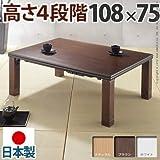 こたつテーブル 長方形 日本製 高さ4段階調節 折れ脚こたつ フラットローリエ 108×75cm ホワイト