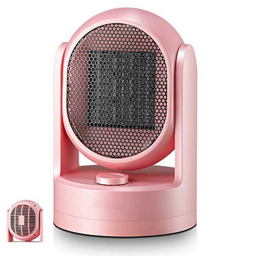 KHFE Calefactor Ventilador Cerámica PTC Ventilador Cálido, Calentador Habitación Eléctrico Doméstico Invierno, Calentador Escritorio Oficinacalentadorcalor Rápido Simple, Rosa