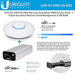 Unifi AC PRO UAP-AC-PRO 802.11ac Dual-Radio Wireless Access Point with UniFi Cloud Key Gen2 UCK-G2 Remote Cloud Management 2 GB RAM
