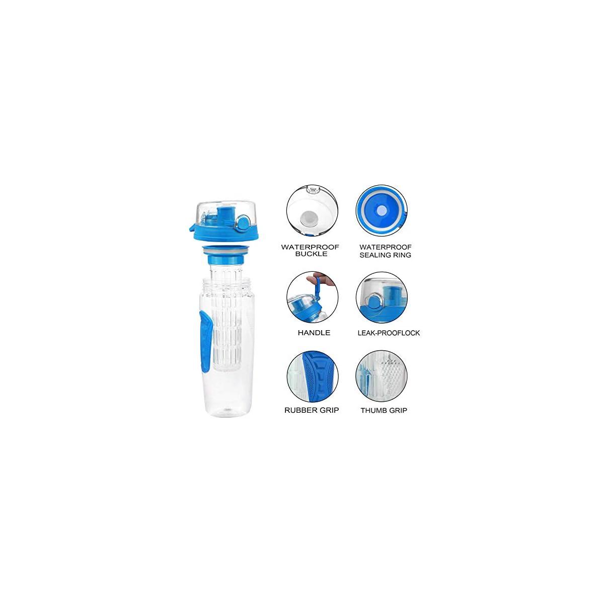 Babacom Wasserflasche Vorteile
