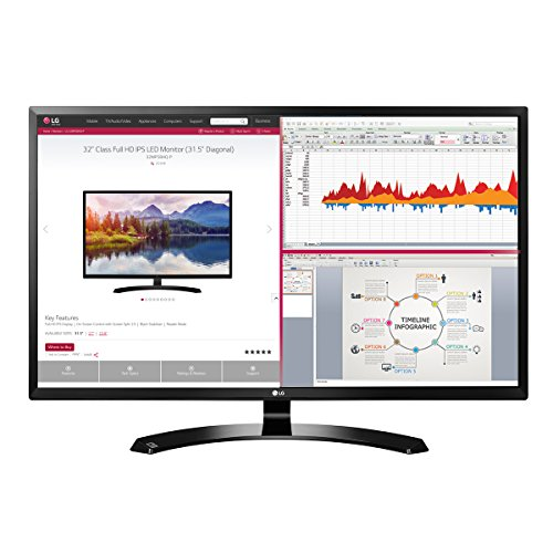 LG 32MA70HY-P 32-Inch Full HD IPS Monitor with Display Port and HDMI Inputs