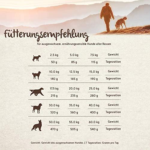 bosch HPC SOFT adult | Pollo y Plátano | Comida semihúmeda (18 % humedad residual) para perros adultos de todas las razas | Sin Cereales | 2,5 kg