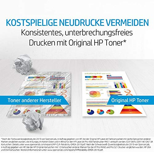 HP 203X (CF542X) Original Toner (mit hoher Reichweite für HP LaserJet Pro M254, HP LaserJet Pro M280, HP LaserJet Pro M281) gelb
