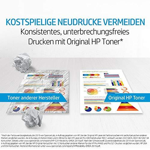 HP 128A (CE320A) Schwarz Original Toner für HP Laserjet Pro CP1525, HP Laserjet Pro M1415