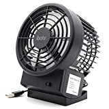 ibohr Small Personal USB Fan Quiet Compact Desk Fan with Twin Powerful Turbo Blades,2 Speeds,Adjustable head for Home,Office,Travel