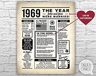 AprilLove 1969 Personalized Wedding Anniversary Printable Poster | 50th Anniversary Newspaper Poster, Digital for Husband/Wife