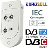 Cable Televisión TV CATV Dos dispositivo Amplificador–HighEnd Full HD Digital Amplificador de...