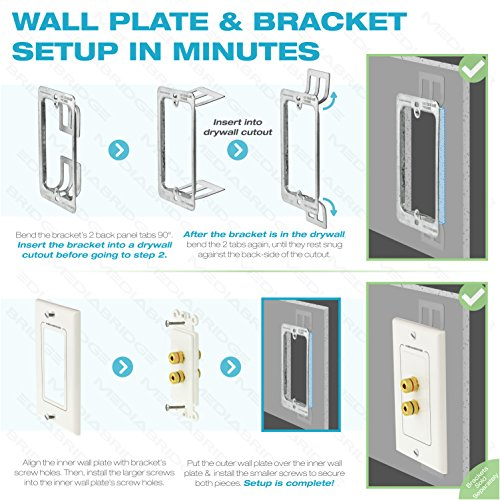 Mediabridge HDMI Wall Plate (2 Port) - Supports 4K, 3D, ARC - Limited TIME Offer: Free Low Voltage Metal Mounting Bracket (1-Gang) - 2-Piece Inset Wall Plate for 2 HDMI (Part# WP1-HDMIX2)