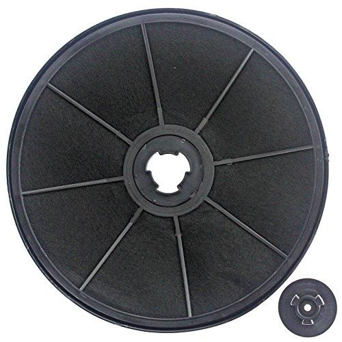 Spares2go Kohle Holzkohle Entlüftung Filter für Ariston Herd Dunstabzugshaube