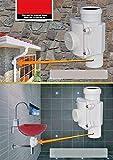 Senkrechte Rückstauklappe/Rückstauverschluss Rückfluss Sicherung. (Ø DN 50)