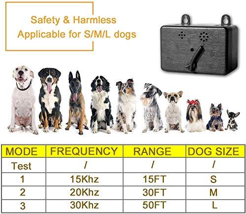 UANAX Anti Barking Control Device,Ultrasonic Dog Bark Deterrent,Upgrade Mini Sonic Anti-Bark Repellent 50 FT Range,Ultrasound Silencer No Bark Training Control Device Security for Dogs,Dog Anti Bark
