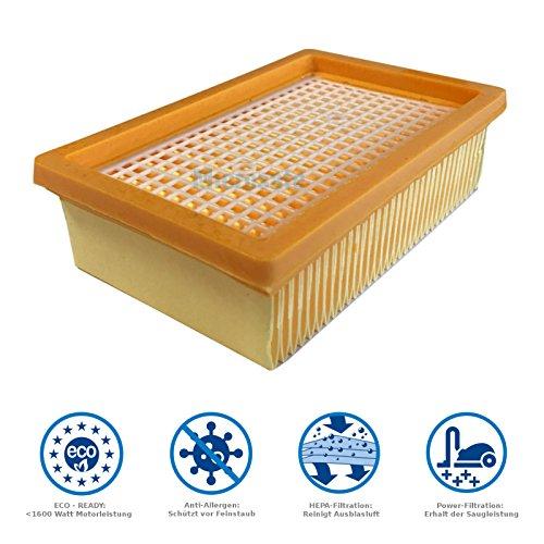 Alternativ Flachfaltenfilter für Kärcher Serie WD6 - WD 6 P Premium wie 2.863-005.0/28630050 Filter von Microsafe®
