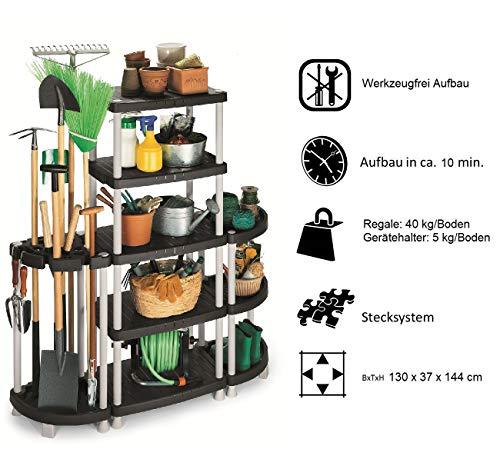 Kreher Variabler Gartenregal   Gartengeräteregal   Kellerregal aus robustem Kunststoff in Schwarz/Grau. Für viele Geräte, wie Besen, Spaten, Rechen, u.v.m. Maße: 130 x 37 x 144 cm