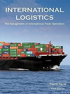 Best trade management llc Reviews