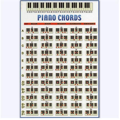 Hot Piano akkoorden ChKey Muziek Grafische Oefening Posters en Prints Art Poster Canvas Schilderen Home Decor Print op Canvas -50x70cm Geen Frame