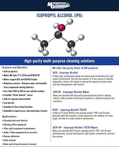 MG Chemicals 99.9 Percentage Isopropyl Alcohol Electronics Cleaner, 475 mL Liquid Spray Bottle, (824-500ML), Clear, 16… 2 99.9% Anhydrous solvent—Removes water and humidity from components leaving them dry Meets reagent ACS Meets MIL Spec TT-I-735A and ASTM D770
