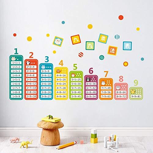WALSITK Niños de Dibujos Animados 99 Tabla de multiplicación Matemáticas Juguete Pegatinas de Pared para Habitaciones de Niños bebé Aprender Educación Montessori Mural calcomanías