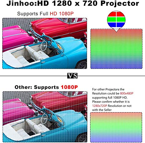 2020 Newest, Jinhoo Mini Overhead Projector 4200 Lux Full HD 1080P Supported, Home Theater Video Projector with 176'' Projector Size 55000 Hours, Compatible with TV Stick,HDMI,AV, USB,Laptop