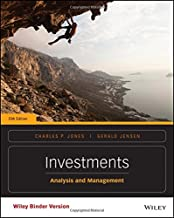 Best investments: analysis and management Reviews