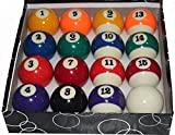 Generic Billiard Balls
